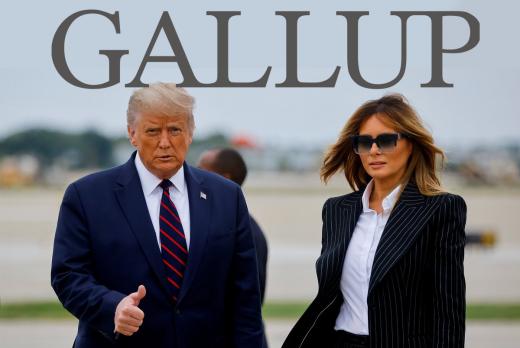galluptrump_2020